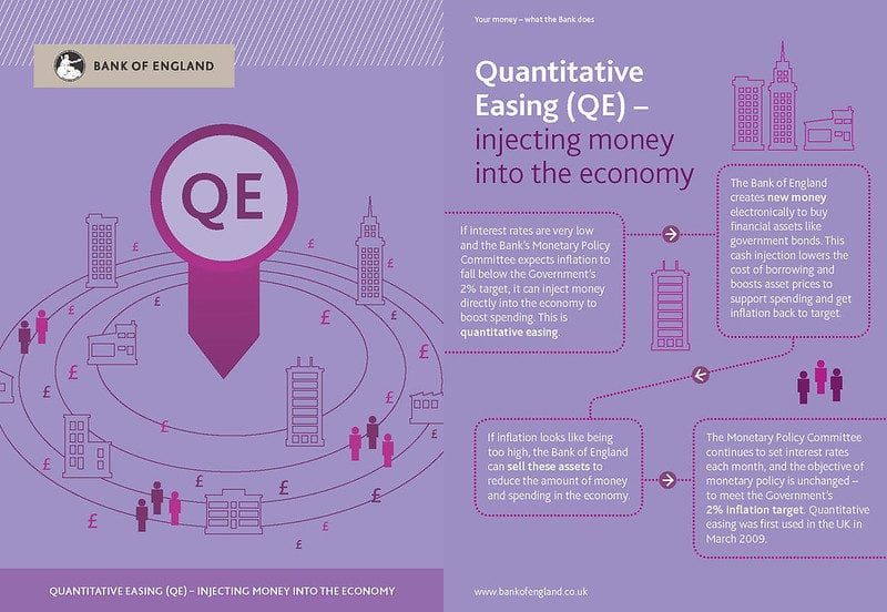 An explanation of quantitative easing from the Bank of England