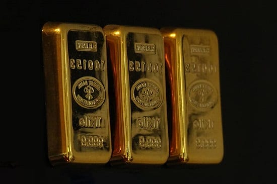 Gold has delinked itself from oil prices in 2020