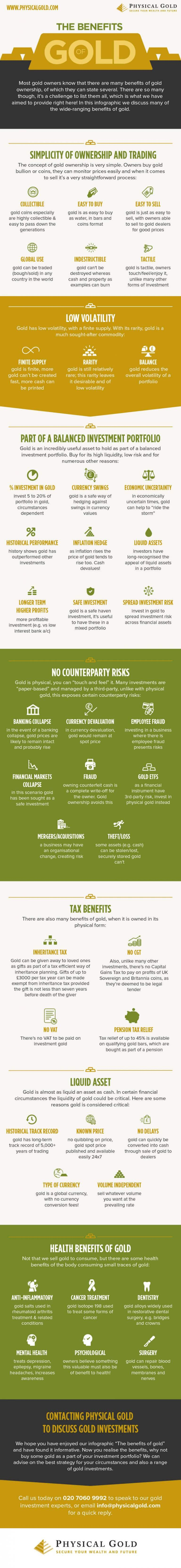 Benefits of Gold Infographic